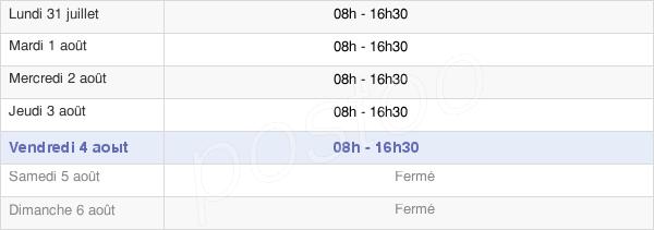 horaires d'ouverture de la Mairie Du Havre