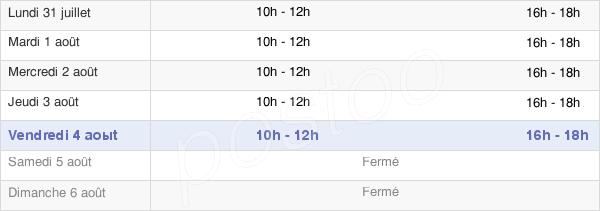 horaires d'ouverture de la Mairie De Bosc-Le-Hard