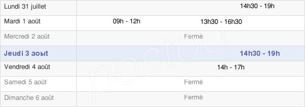 horaires d'ouverture de la Mairie De Beuzeville-La-Grenier