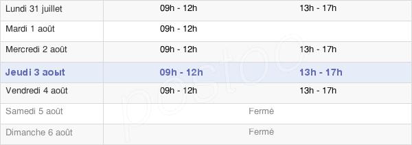 horaires d'ouverture de la Mairie De Fontaine-La-Mallet