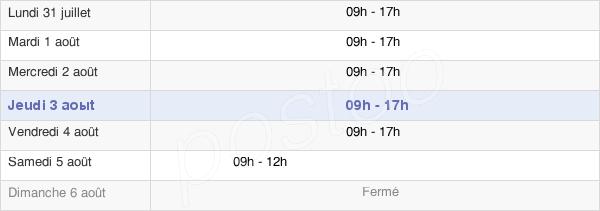 horaires d'ouverture de la Mairie De Bourg De Péage