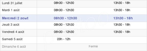 horaires d'ouverture de la Mairie De L'Hay-Les-Roses