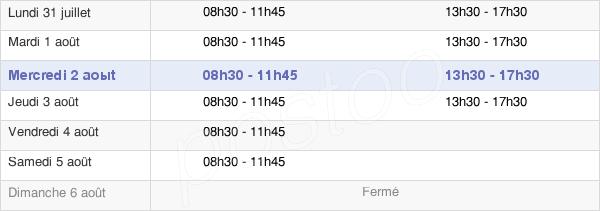 horaires d'ouverture de la Mairie De Choisy-Le-Roi