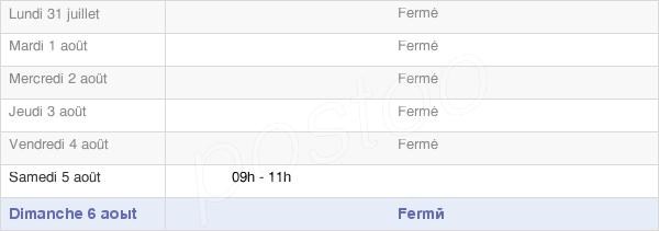 horaires d'ouverture de la Mairie De Buxières-Les-Villiers