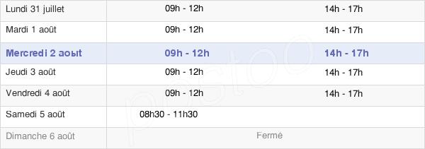 horaires d'ouverture de la Mairie De Chalindrey