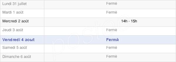 horaires d'ouverture de la Mairie De Remaisnil