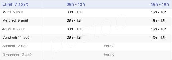 horaires d'ouverture de la Mairie De Pignans
