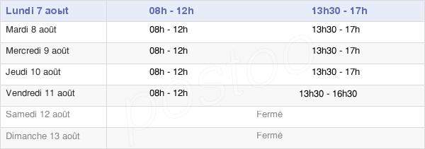 horaires d'ouverture de la Mairie De Cuers