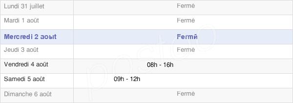 horaires d'ouverture de la Mairie De Régusse