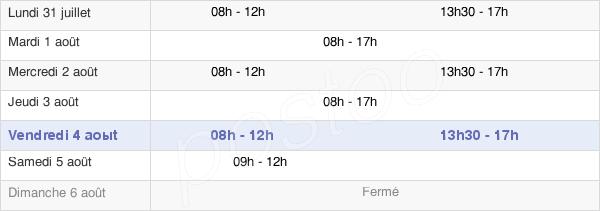 horaires d'ouverture de la Mairie De Brignoles