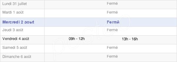 horaires d'ouverture de la Mairie De La Môle