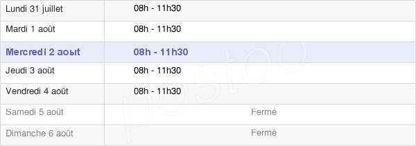 horaires d'ouverture de la Mairie De Châteaudouble