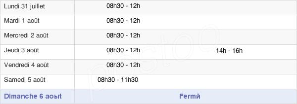 horaires d'ouverture de la Mairie De Seillons-Source-D'Argens