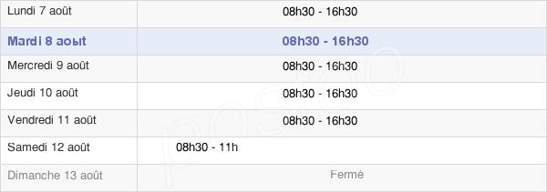 horaires d'ouverture de la Mairie De Six-Fours-Les-Plages