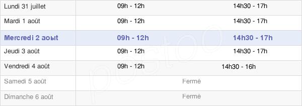 horaires d'ouverture de la Mairie De La Garde-Freinet