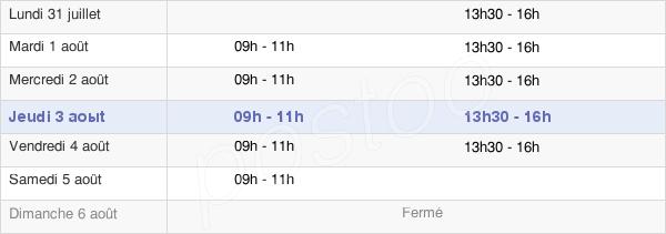 horaires d'ouverture de la Mairie De Mazaugues