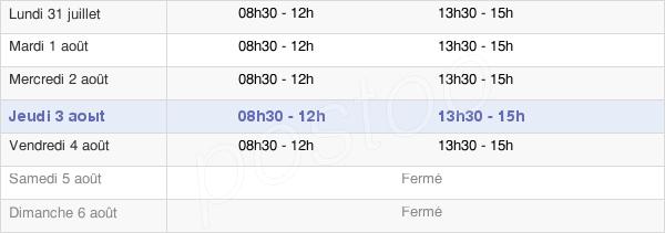 horaires d'ouverture de la Mairie De Entrecasteaux