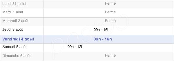 horaires d'ouverture de la Mairie De Fox-Amphoux