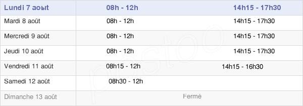 horaires d'ouverture de la Mairie De Gonfaron