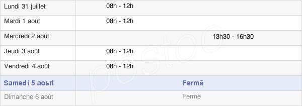 horaires d'ouverture de la Mairie De Sainte-Anastasie-Sur-Issole