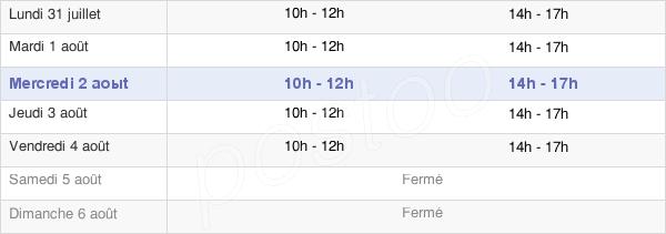 horaires d'ouverture de la Mairie De Belgentier