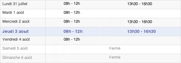horaires d'ouverture de la Mairie De Saint-Antonin-Du-Var