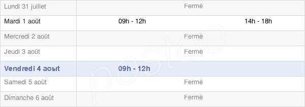 horaires d'ouverture de la Mairie De Braches