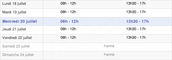 horaires d'ouverture de la Mairie De Draguignan