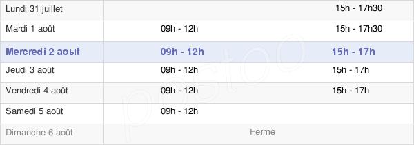 horaires d'ouverture de la Mairie De Vinon-Sur-Verdon