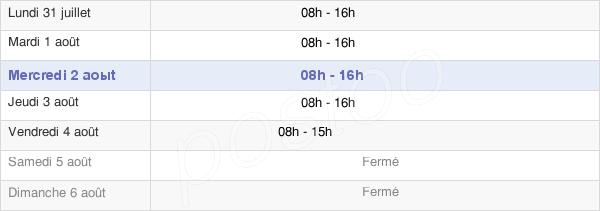 horaires d'ouverture de la Mairie De Tavernes