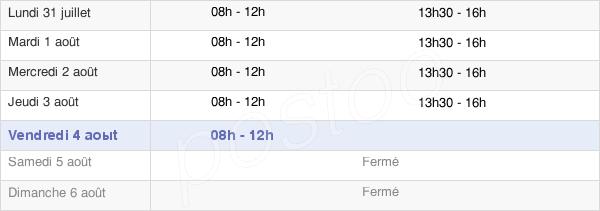horaires d'ouverture de la Mairie De Artignosc Sur Verdon