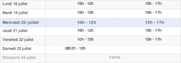 horaires d'ouverture de la Mairie De Figanières