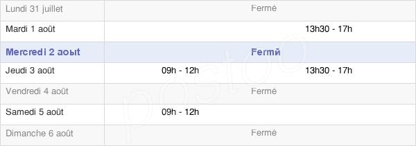 horaires d'ouverture de la Mairie De Saillant