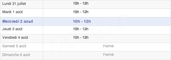 horaires d'ouverture de la Mairie De Larodde