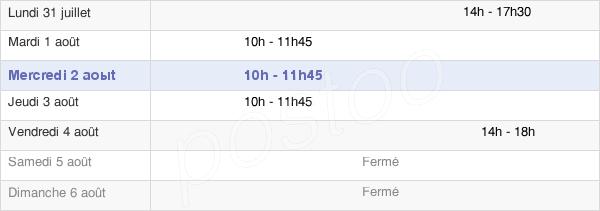 horaires d'ouverture de la Mairie De Chavaroux