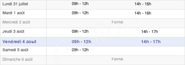 horaires d'ouverture de la Mairie De Bagnols
