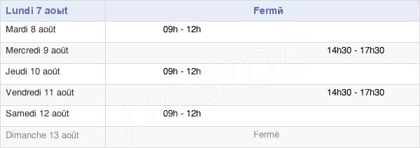 horaires d'ouverture de la Mairie De Chastreix