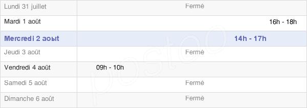horaires d'ouverture de la Mairie De Vichel