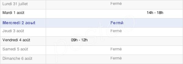 horaires d'ouverture de la Mairie Des Martres-Sur-Morge