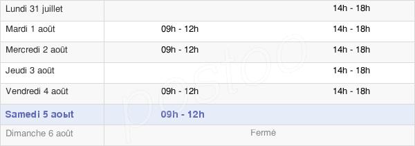 horaires d'ouverture de la Mairie De Nohanent