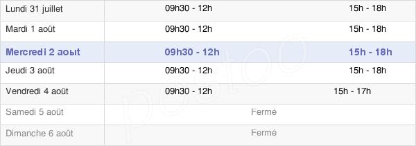 horaires d'ouverture de la Mairie De Villers-Bretonneux