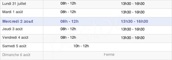 horaires d'ouverture de la Mairie D'Hornoy-Le-Bourg