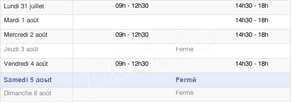 horaires d'ouverture de la Mairie De Ménétrol