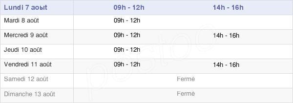 horaires d'ouverture de la Mairie D'Égliseneuve-D'Entraigues