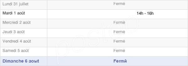 horaires d'ouverture de la Mairie De Termes