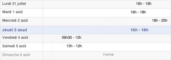 horaires d'ouverture de la Mairie D'Aveluy