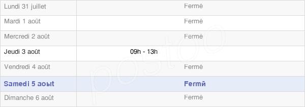 horaires d'ouverture de la Mairie De Condé-Lès-Autry