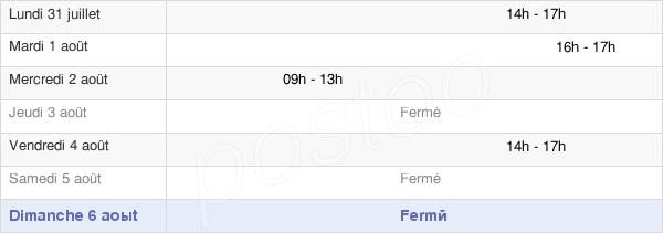 horaires d'ouverture de la Mairie D'Éteignières