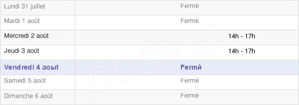 horaires d'ouverture de la Mairie De Neuville-Lès-This
