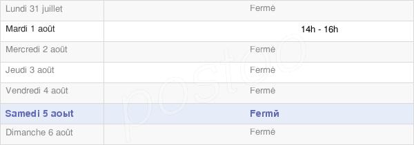 horaires d'ouverture de la Mairie De La Neuville-À-Maire
